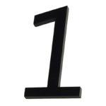 PVC nummer op inox plaatje